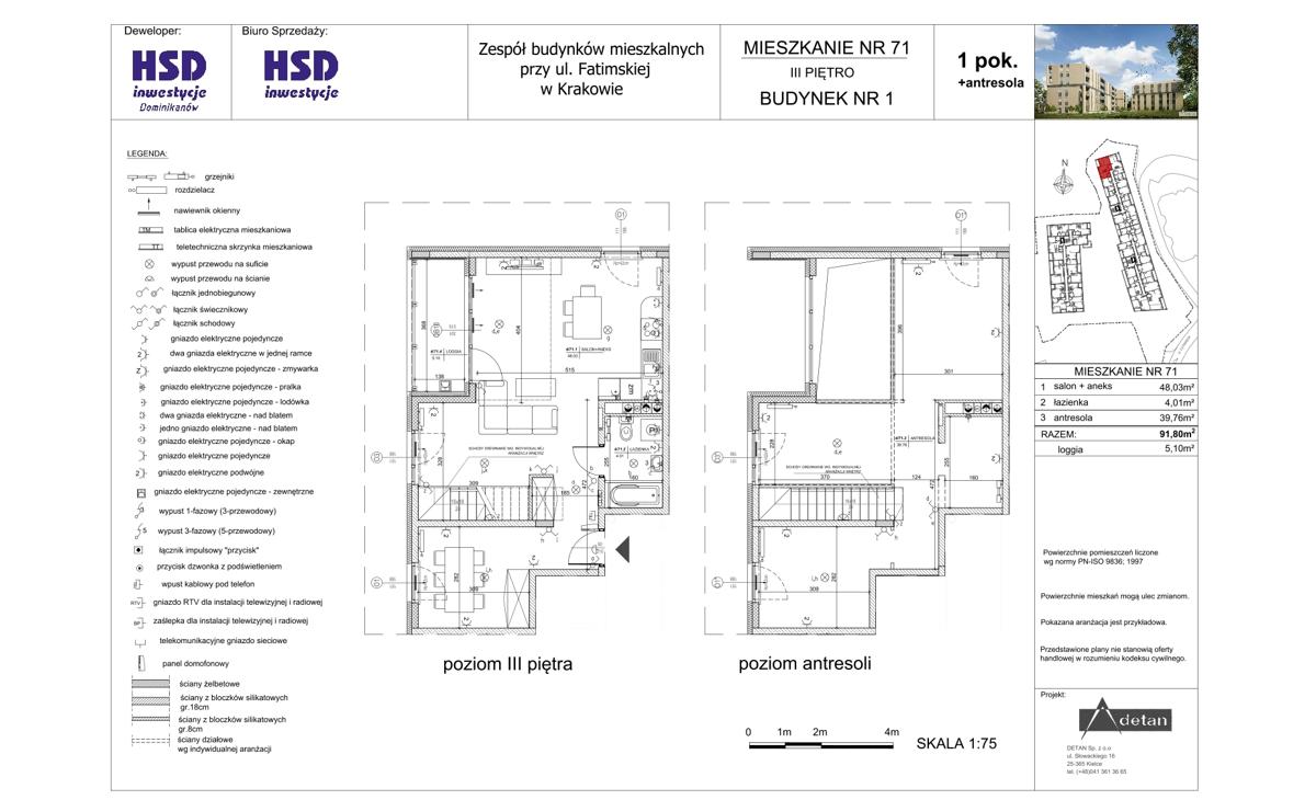 Mieszkanie B1-M71