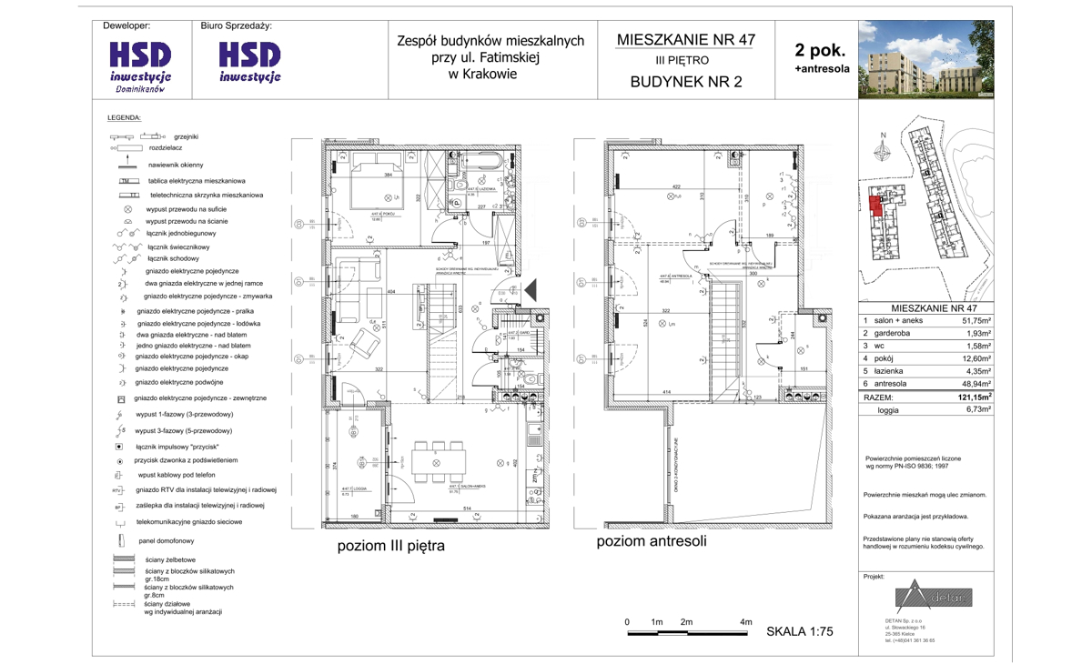 Mieszkanie B2-M47
